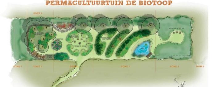 Permacultuurtuin De Biotoop