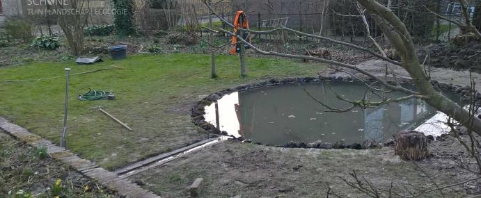 Regenwater gebruik Randwijk